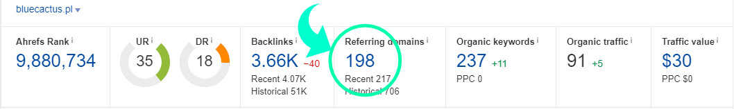 Ref Domains